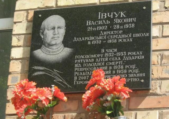 Василь Івчук